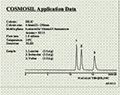 COSMOSIL App-Food_Additive_Analysis
