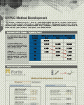UHPLC-Method-Development